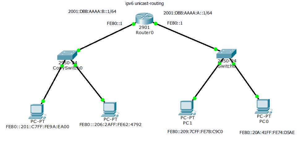 cara-setting-ipv6-dengan-satu-router-di-cisco-packet-tracer-1